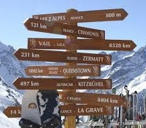 French Ski Resorts Signpost