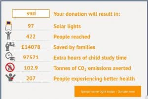 SolarAid Ben's Bus Charitable Contributions