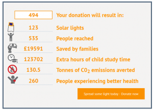 Ben's Bus Solar Aid Donation 2018