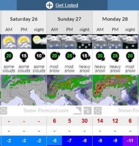 Alpe d'Huez Snow Forecasat